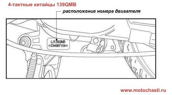 расположение номера двигателя 139QMB