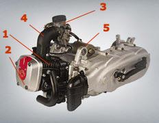 Четырёхтактный двигатель скутера