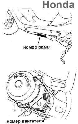Где находится номер двигателя скутере Honda