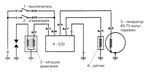 схема подключения CDI
